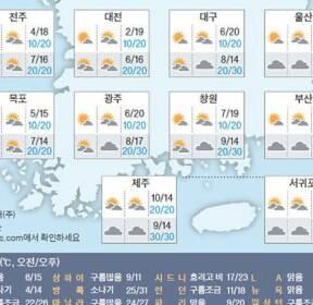 [오늘의 날씨] 3월 30일