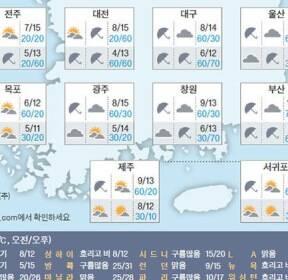 [오늘의 날씨] 3월 31일
