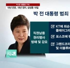 박 前대통령 파면 21일만에 '구속'..삼성동 사저, 다시 '빈집'