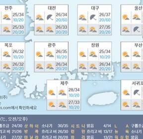 [오늘의 날씨] 7월 21일