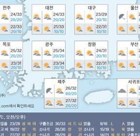 [오늘의 날씨] 7월 26일