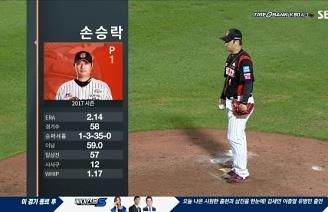 '롯데 최초 단독 구원왕' 뒷문을 책임치는 손승LOCK / 9회말