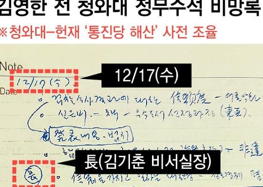 '헌재 평의' 청와대로 줄줄..중립성 논란 확산