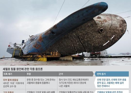 잠수함 충돌 괴담 퍼뜨리던 이들.. 이젠 무책임한 침묵