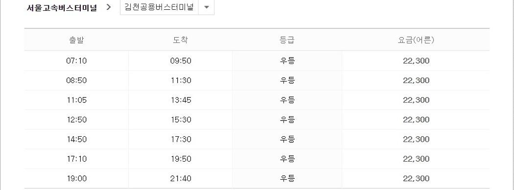 서울고속버스터미널 출발 김천공용버스터미널 도착 시간표
