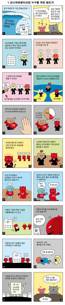 [만화] 1.감사위원분리선임 누구를 위한 법인가