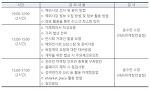 [무역실무 및 무역계약] 글로벌 마케팅 실무 교육 - 윤수만 강사 진행
