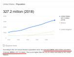 미국 실제 실업자수 1억명