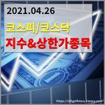 [2021.04.26] 코스피 지수 & 코스닥 지수 및 상한가 종목 및 상한가 이유 알아보기 [주식공부]
