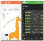 육아 어플 앱 추천 베스트3
