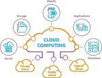 AWS 클라우드 구축 실습 1회 - VPC, Subnet, Internet Gateway, EC2