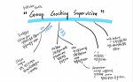 """[진행중] 홍성향 코치의 'Group Coaching Supervision 4기(1/30-4/24, 약 3개월 과정, 5+1세션 구성]  + """"KPC 준비반"""""""