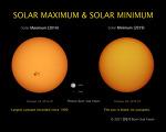Solar Maximum & Minimum 태양 활동 극대기와 극소기