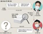 박지원이 아닌 고발사주 핵심은 윤석열 손준성 김웅이다 & 총장장모 사건 대응 문건