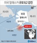 알래스카서 규모 8.2. 강진…남부 코디액섬 주민 긴급 대피