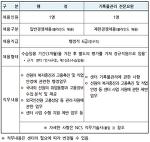 [채용공고] 한국선원복지고용센터 정규직 기록물관리 채용 공고