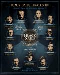 검은 해적 (Black Sails)