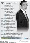 인권변호사서 서울시장까지 ...비극으로 끝난 정치행보