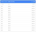 온라인돈벌이 구글 애드센스 그리고 쿠팡 파트너스