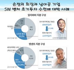 ■이틀에 10조원 번, 일본 손정의 회장과 한국■