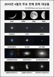2019년 4월의 천체 관측 대상들