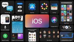 애플 WWDC에서 iOS14 공개, 무엇이 달라졌을까?