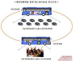 버스외부광고 집행방법 및 버스광고 효과는?