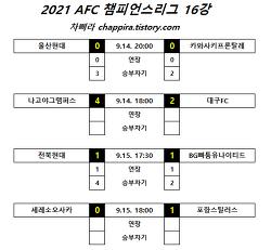 2021 AFC챔피언스리그 16강 대진,시간,결과