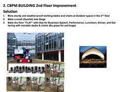 2020 WKU CBPM Building Operational Improvement