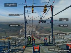 차낙칼레 교량 Hauling System 설치 (2021.01)