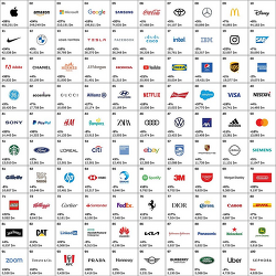 글로벌 100대 브랜드 기업 순위 (2021년)
