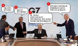 """일본 누리꾼 """"G7정상들 손가락이 동시에 문 대통령을 향했다"""""""