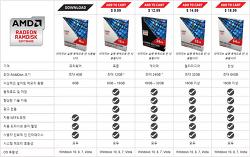레노버 노트북 AMD 라데온 램디스크