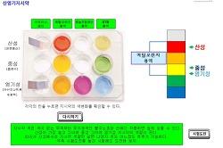 지시약 산성 염기성에서 색변화 관찰 가상실험