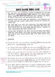 ★★★일본의 리쇼어링 현황과 시사점