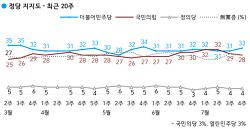 """""""내년까지 코로나19 대유행 종식 힘들다"""""""