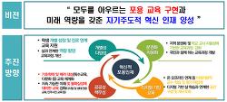 2015 교육과정의 문제점과 2022 개정 교육과정의 방향에 대한 제언