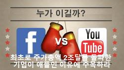 유튜브 경험 4개월차, 광고게재라는 허상에 대해