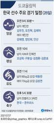 [2020 Tokyo Olympic] 도쿄올림픽 한국  주요 경기 일정(28일)...양궁 개인전 축구 경기 열려