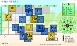 주기율표 퍼즐 맞추기 프로그램