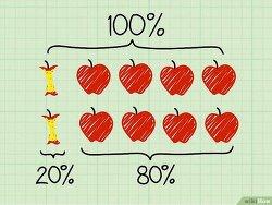 [알고리즘] 퍼센트 계산법; 백분율 계산 방법 공식; Percent Formula