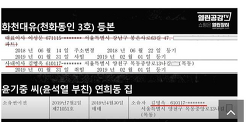 윤석열뇌물? 부친 집 계약 화천대유 김만배 천하동인 누나와 거래/ 현금 470억