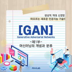 [떠오르는 인공지능 기술, GAN ]제1부_머신러닝의 개념과 분류