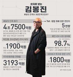 ■배민 김봉진대표 청년들 인생 모델 되길■