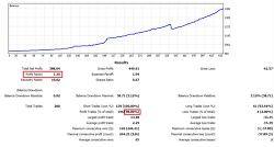 실전.매매사례. CyEA108. 승률 98%. 손익비 7.3