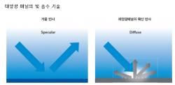 수상태양광의 오해와 진실