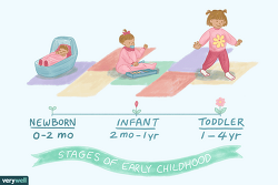 [육아 팁] 신생아의 속마음