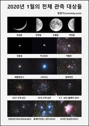 2020년 1월의 천체 관측 대상들