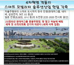 ■스마트 모빌리티 솔루션 산업서 한·일 각축■