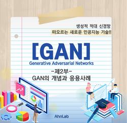 [떠오르는 인공지능 기술, GAN ]제2부_GAN의 개념과 응용사례